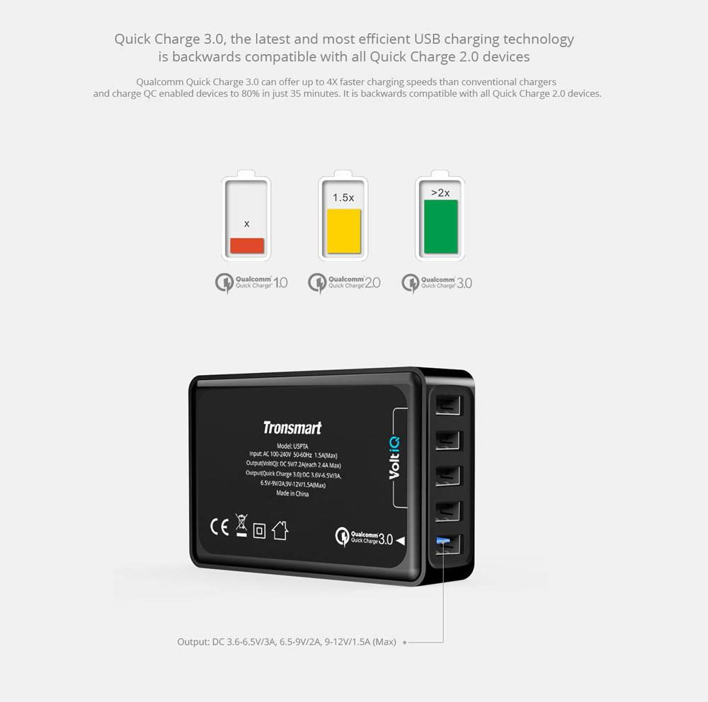 Tronsmart 5 Port Charger U5pta Qualcomm Quick Charge 30 Hitam 42w 3 W3pta Certified Usb Wall Intl Page 2