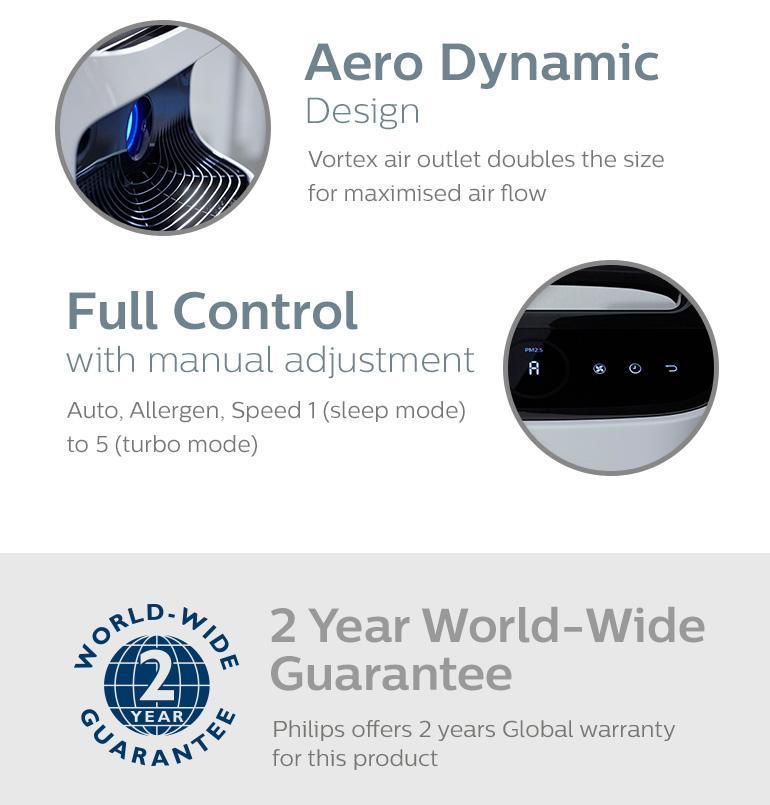 09-ac3256-30-philips-philips-air-purifier-3000-series-healthier-air-always-aerasense,-real-time-numerical-pm2-5-sensor.jpg