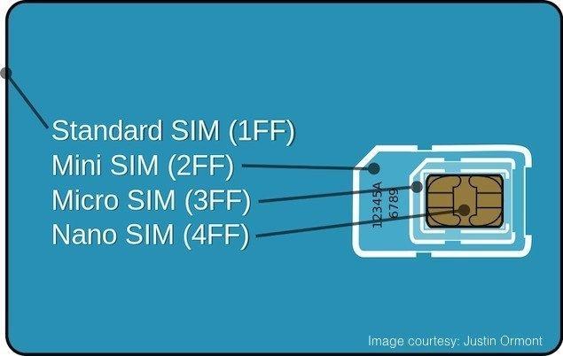 Noosy Sim Adapter Specs 2.jpg