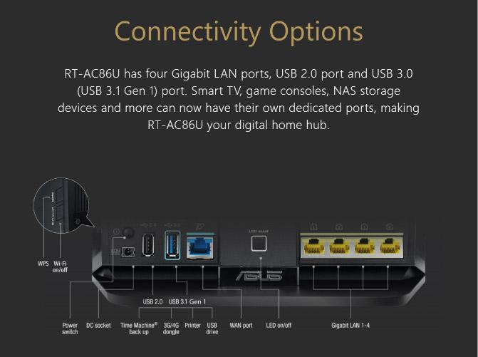 ASUS RT-AC86U AC2900 Dual-Band Gigabit Wi-Fi Router with MU-MIMO