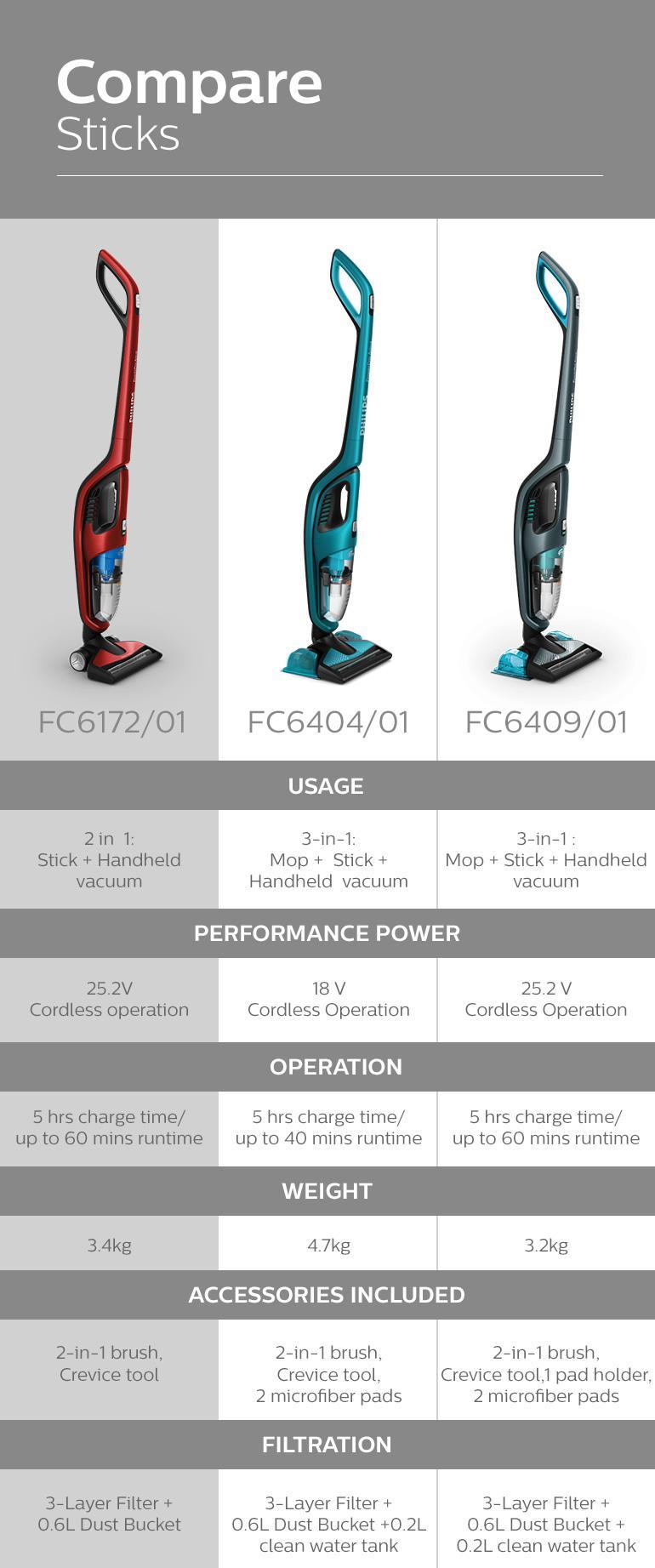 compare_Sticks_SG2_V1.jpg