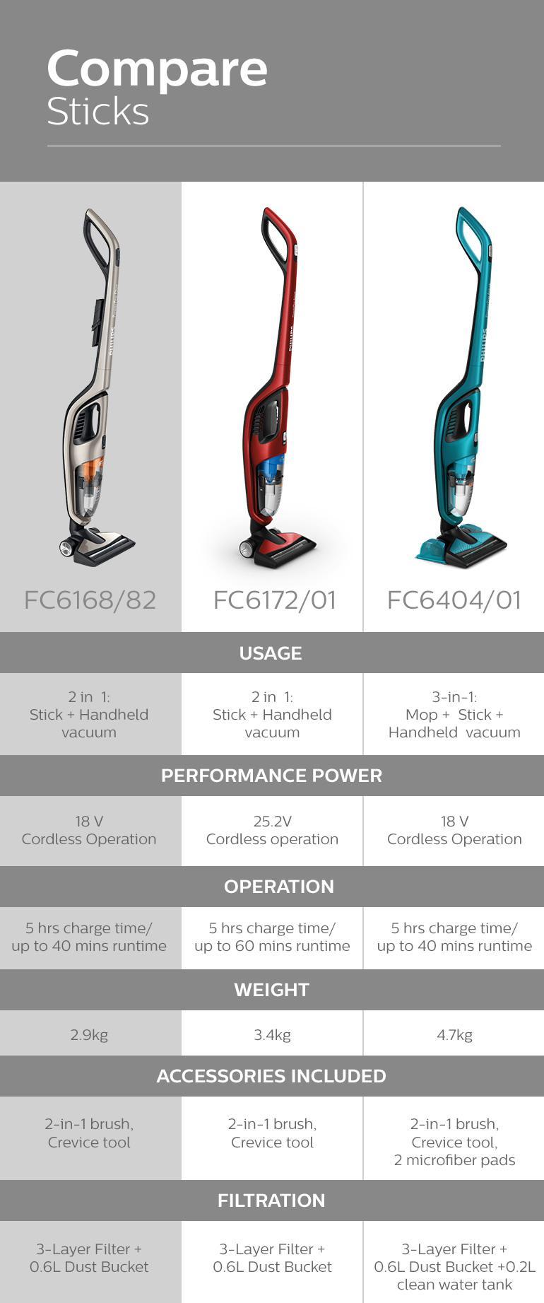 compare_Sticks_SG_V1.jpg