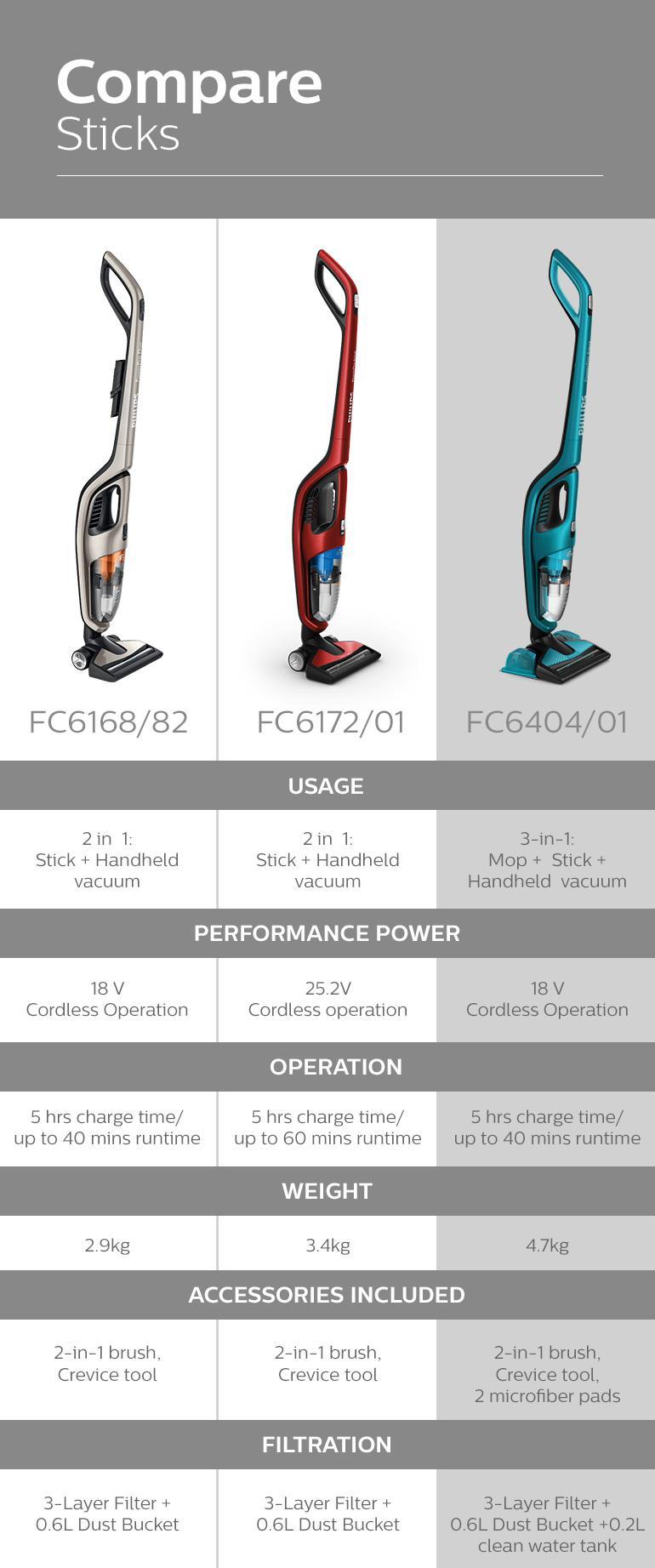 compare_Sticks_SG_V3.jpg