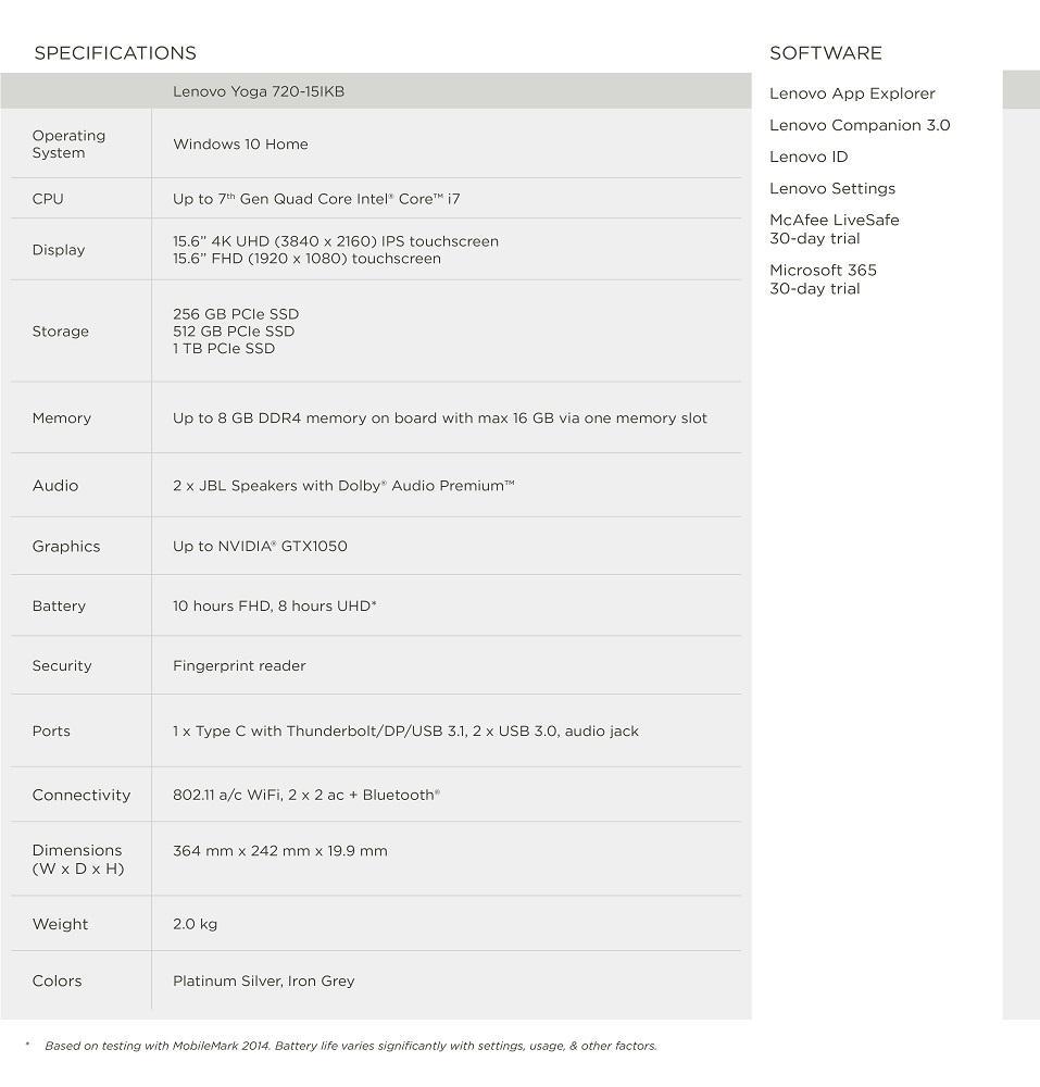 4.Specification (Lazada).jpg