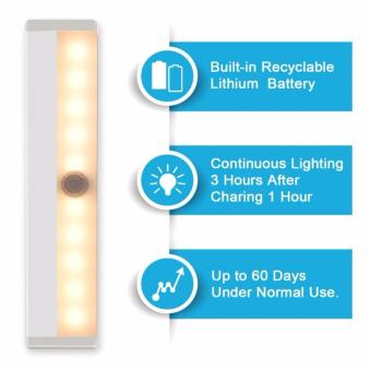 Harga [QUALITY GUARANTEED]Smart LED Motion Sensor Light