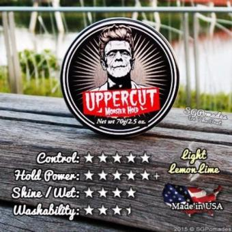 Harga Uppercut Monster Hold Pomade