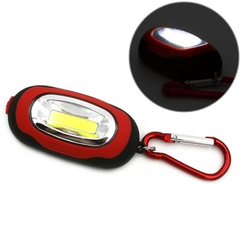 PAlight Mini 25 Lumen LED Light 3 Modes Keychain Flashlight Torch Portable Waterproof Outdoor Camping Hiking Lamp - intl
