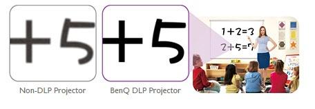 BenQ MX602 Business Projector