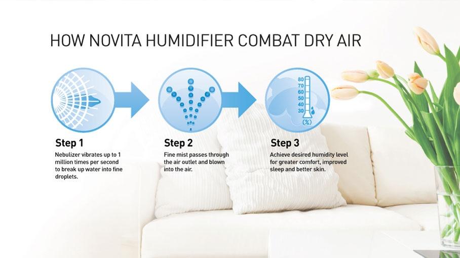 humidifier-03