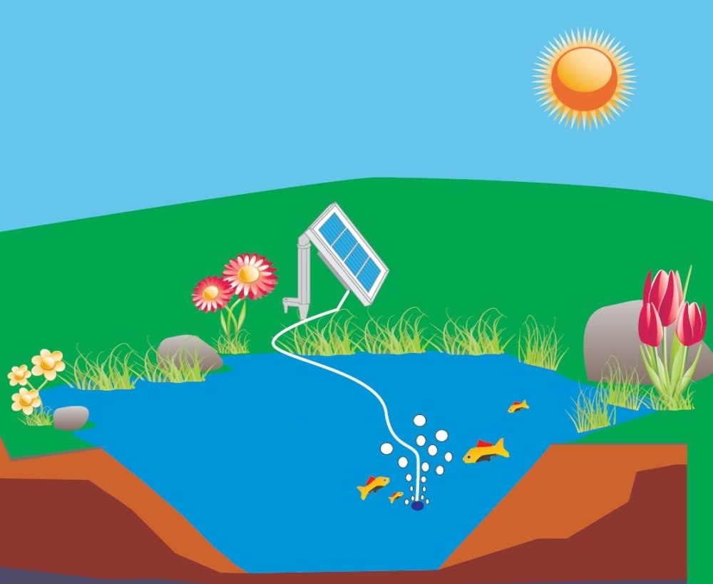 solar%20oxygenator%203.jpg