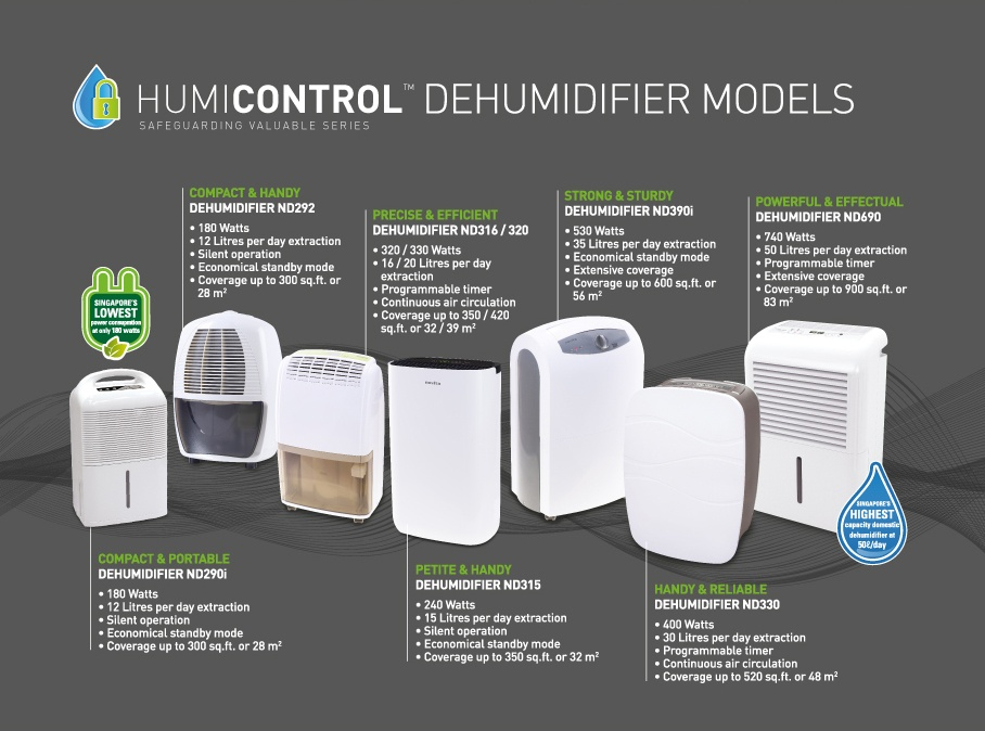 humicontrol-08
