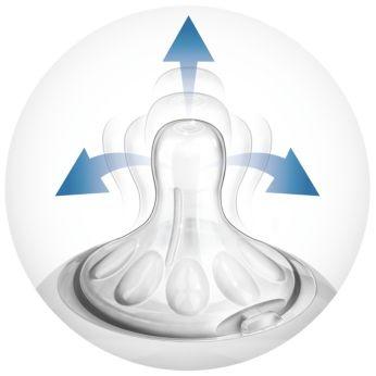 Unique Petals for a soft, flexible nipple without collapse