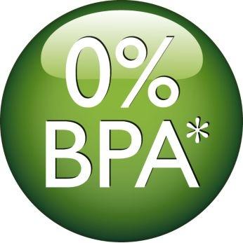 BPA free nipple