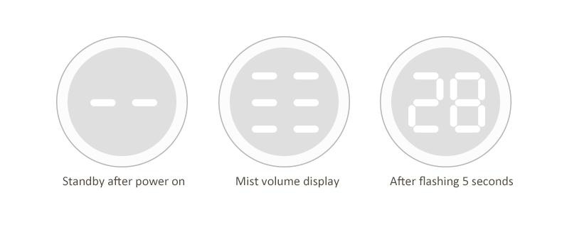 升级版德尔玛加湿器ST600S描述5.jpg