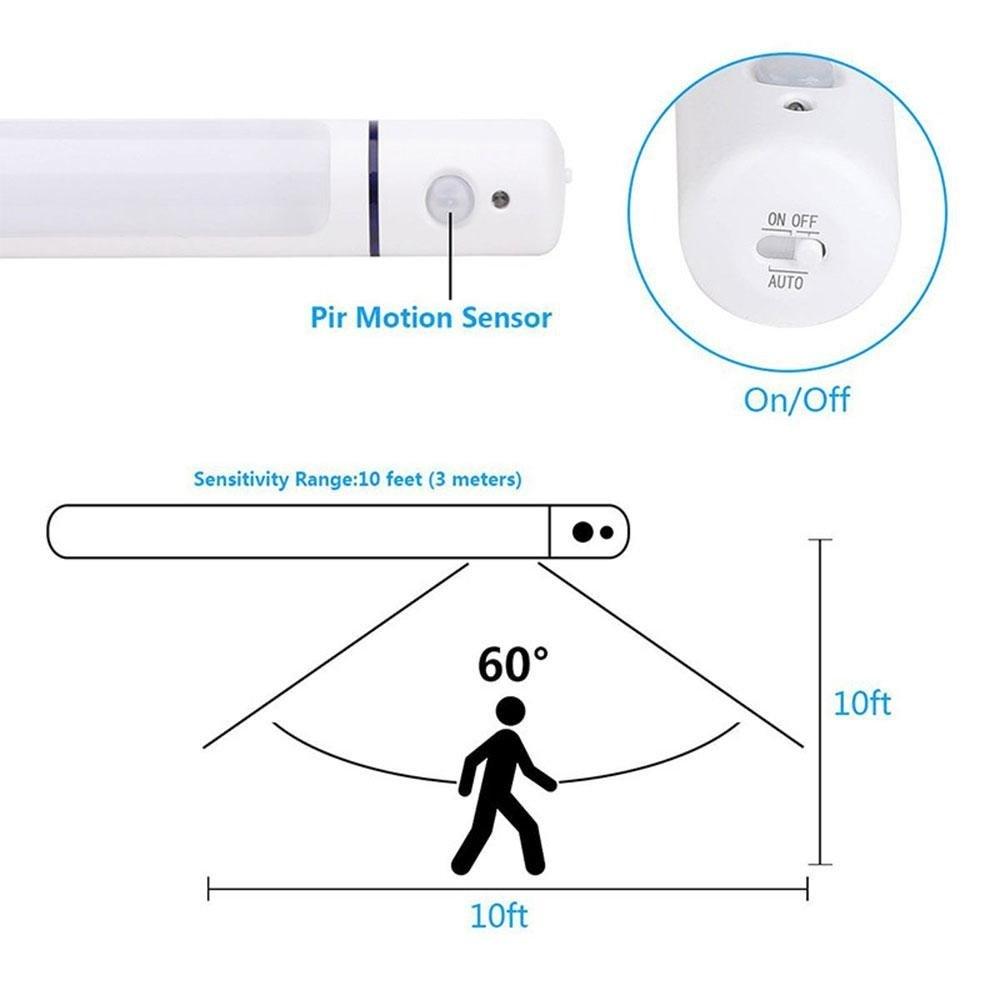 Niceeshop Automatic Led Closet Light Adjustable Portable On Off Auto Modes Motion Sensor Night Intl