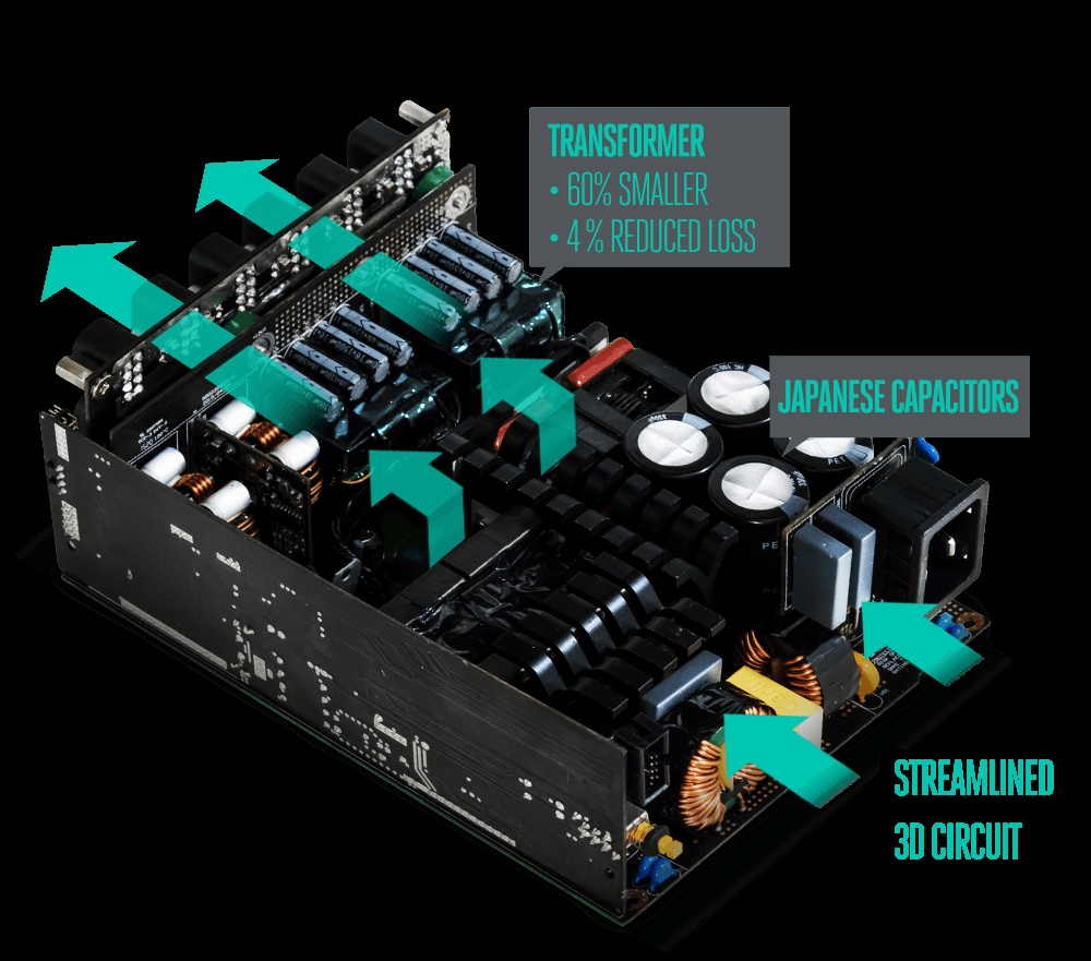 Cooler Master Masterwatt Maker 1500w 80 Titanium Psu Singapore Mwe Gold 650 Full Modular Mpy 6501 Afaag Eu Masters Exclusive Next Gen 3d Circuit Design Creates A Direct Uncluttered Expressway Of Power That Doesnt Get Caught In Messy Backstreets